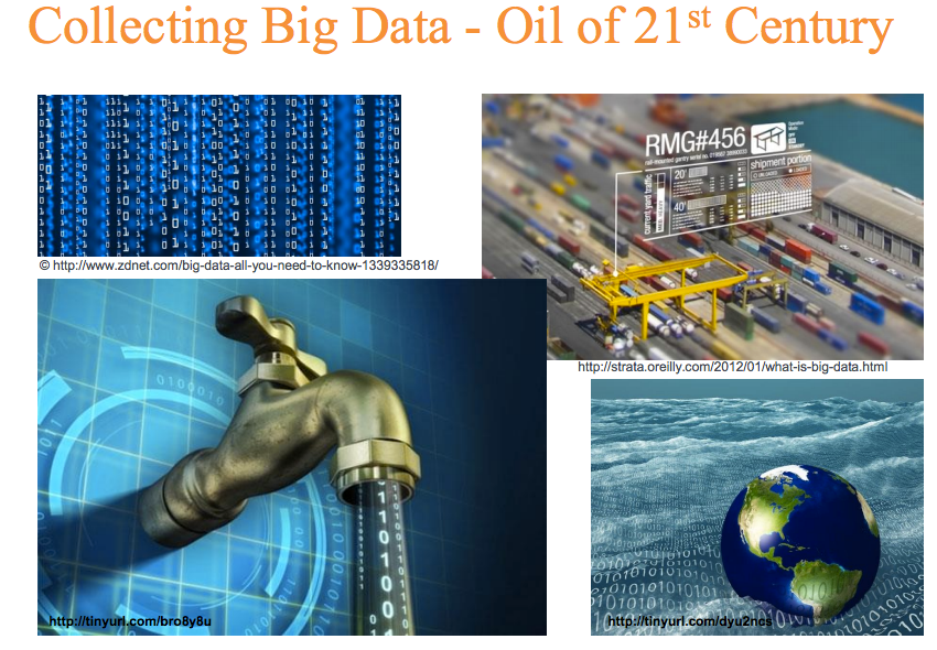 Oil of 21st Century: Big Data
